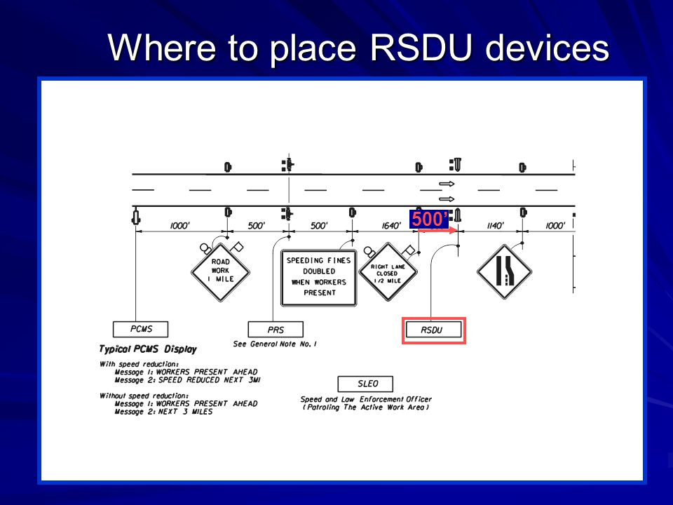 Where to place RSDU devices