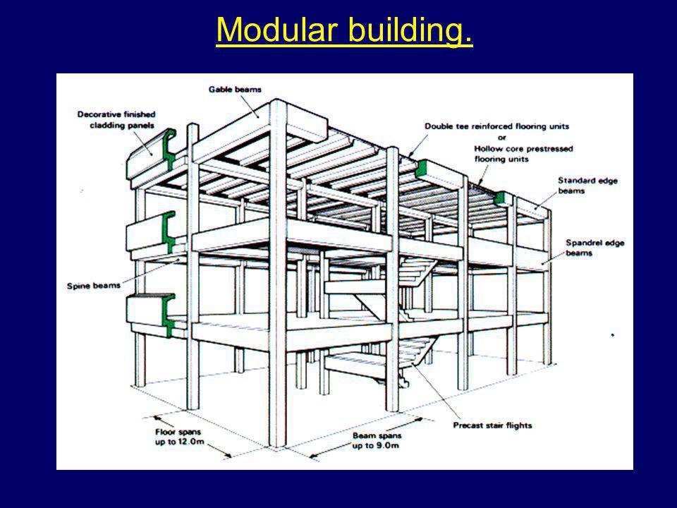 Modular building.