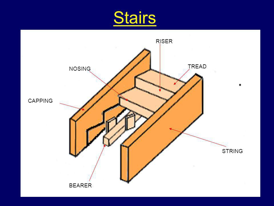 Stairs RISER TREAD NOSING CAPPING STRING BEARER