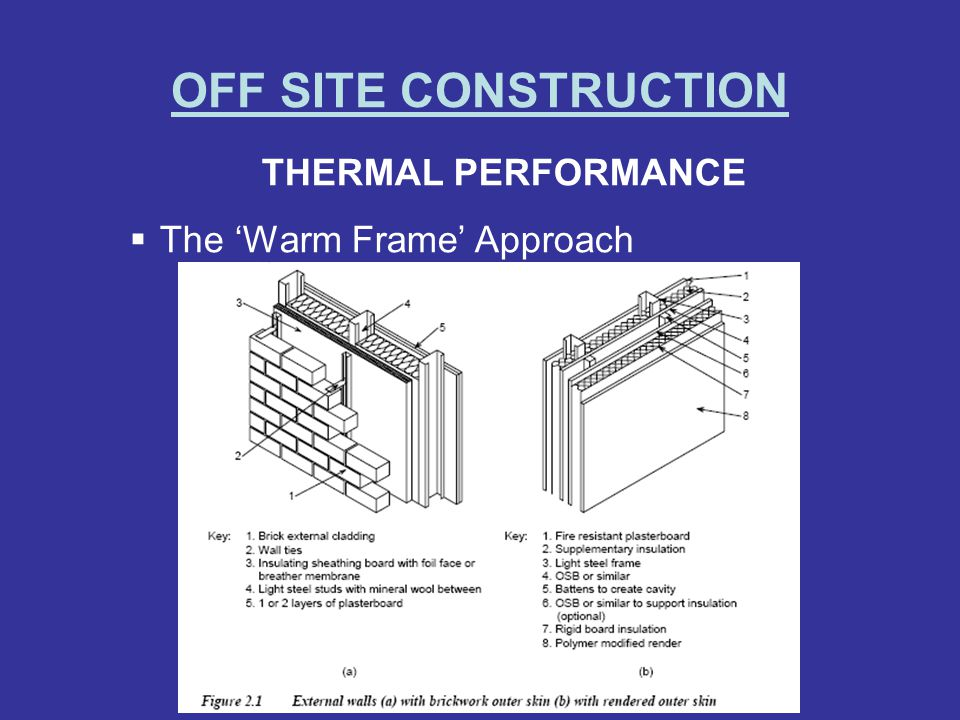 OFF SITE CONSTRUCTION THERMAL PERFORMANCE The 'Warm Frame' Approach