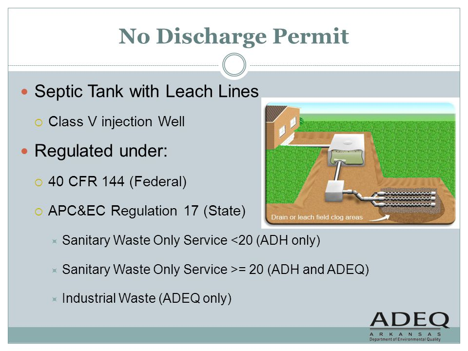 No Discharge Permit Septic Tank with Leach Lines Regulated under: