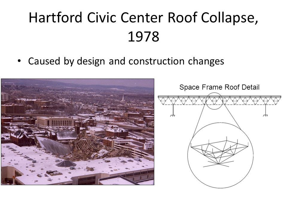 Hartford Civic Center Roof Collapse, 1978