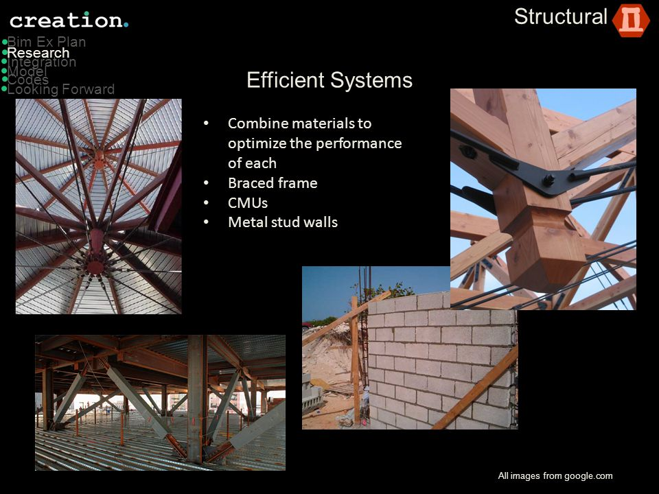 Structural Efficient Systems