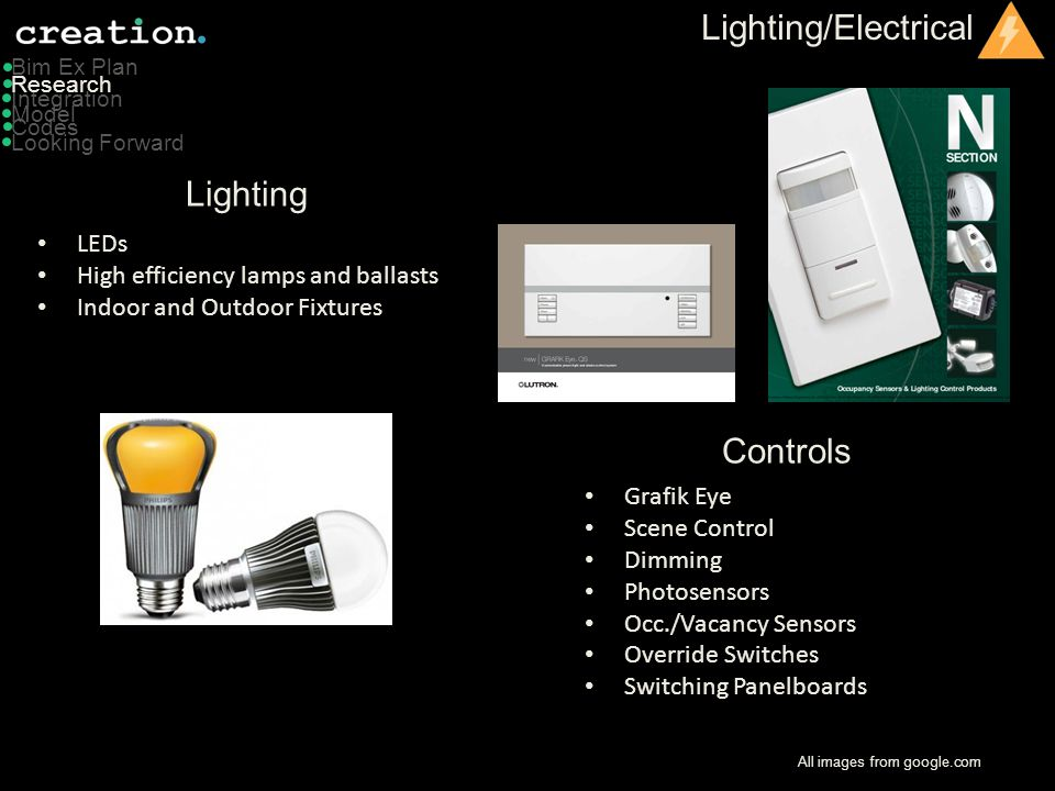 Lighting/Electrical Lighting Controls LEDs