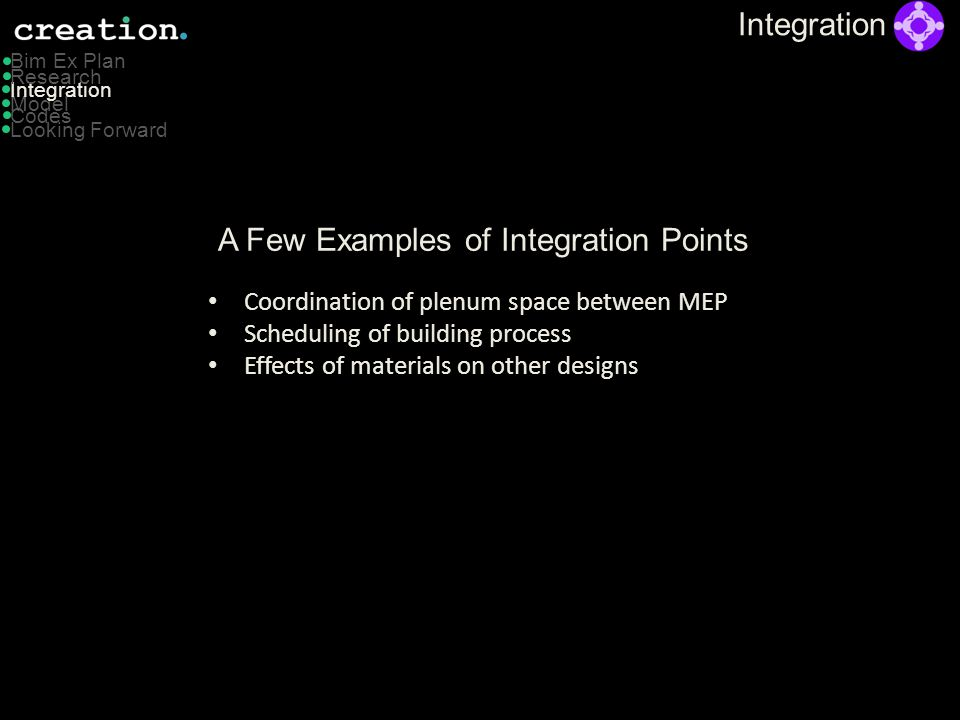 A Few Examples of Integration Points