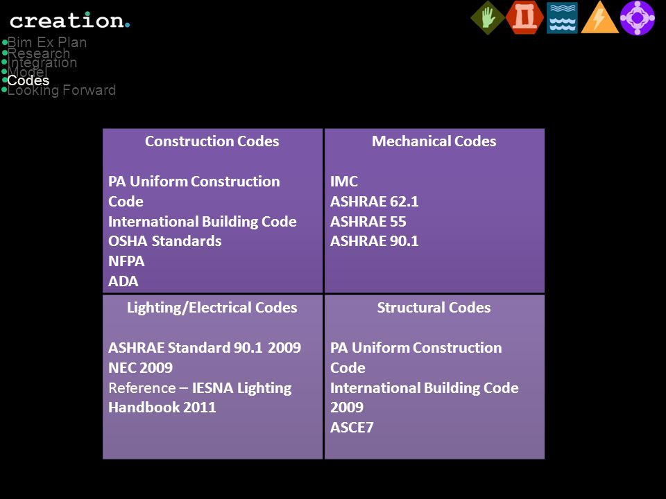 Lighting/Electrical Codes