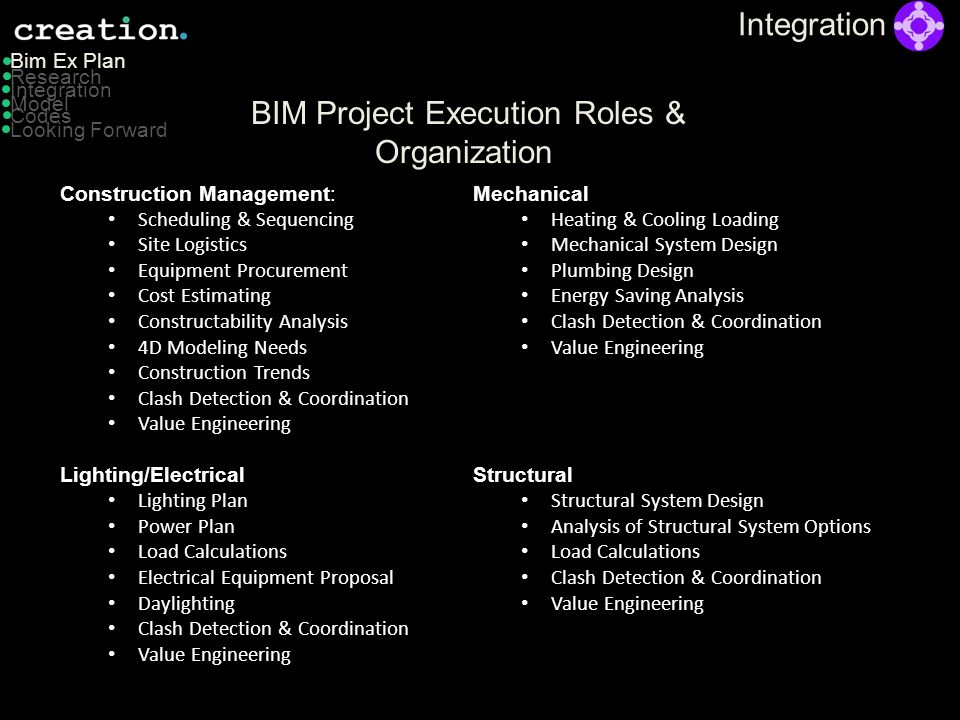 BIM Project Execution Roles & Organization