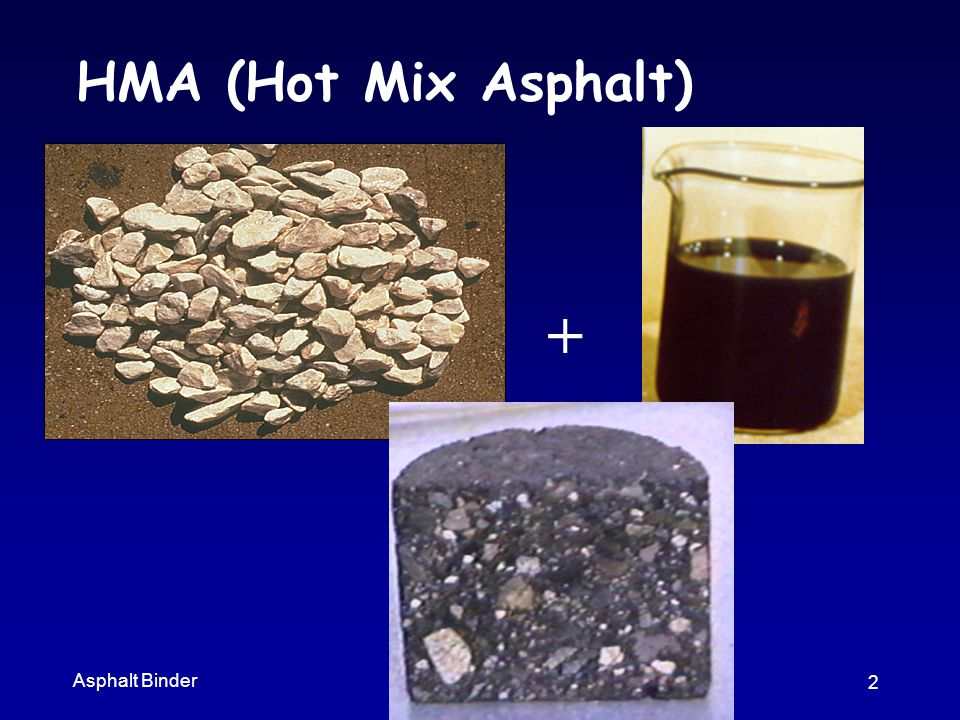 + HMA (Hot Mix Asphalt) Asphalt Binder Types and Uses