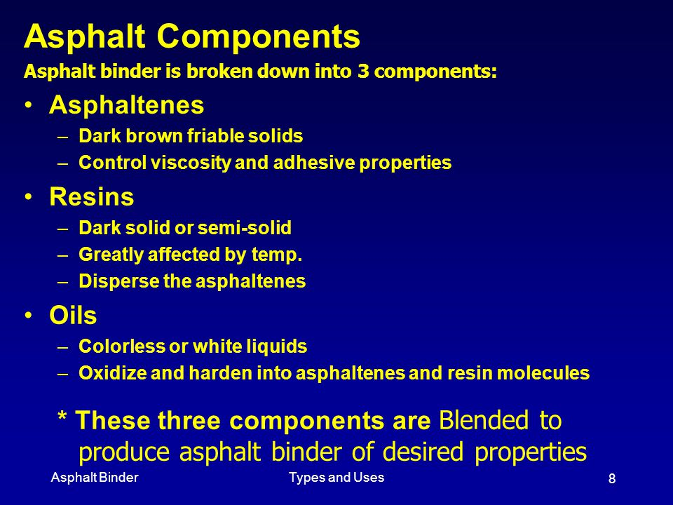 Asphalt Components Asphaltenes Resins Oils