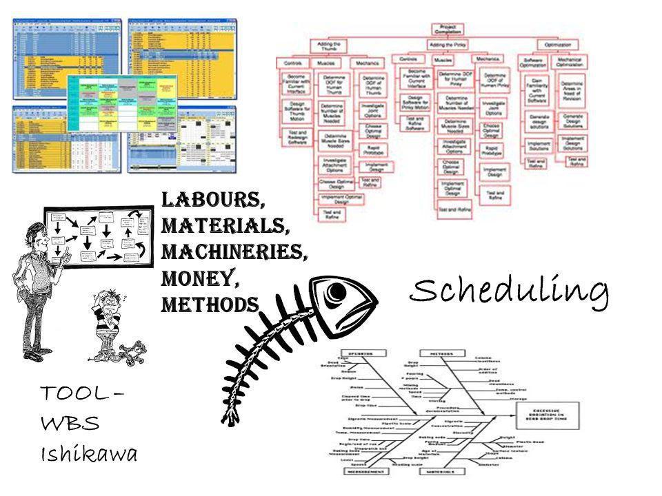 Scheduling TOOL – WBS Ishikawa