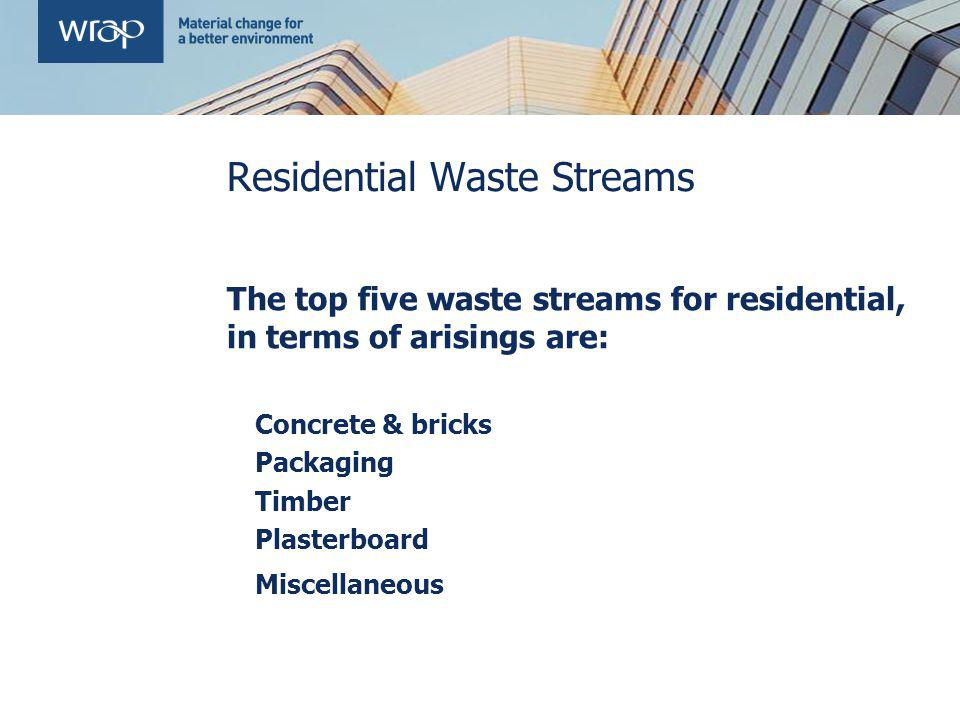 Residential Waste Streams