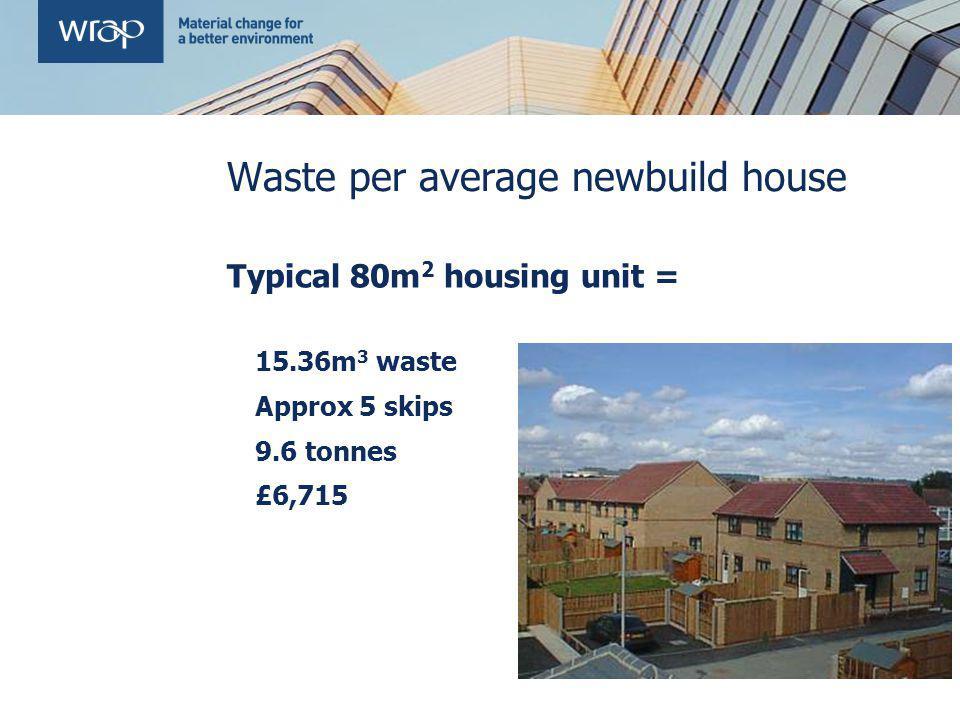 Waste per average newbuild house
