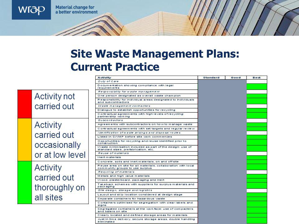 Site waste management plans and the code ppt video for Waste management plans template