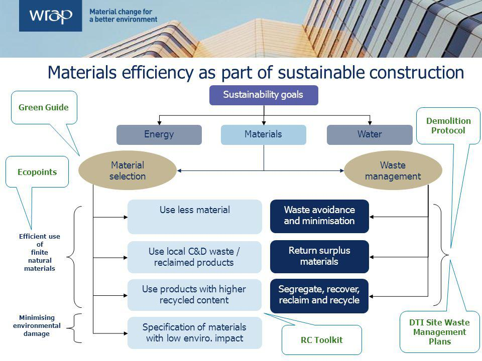 Materials efficiency as part of sustainable construction
