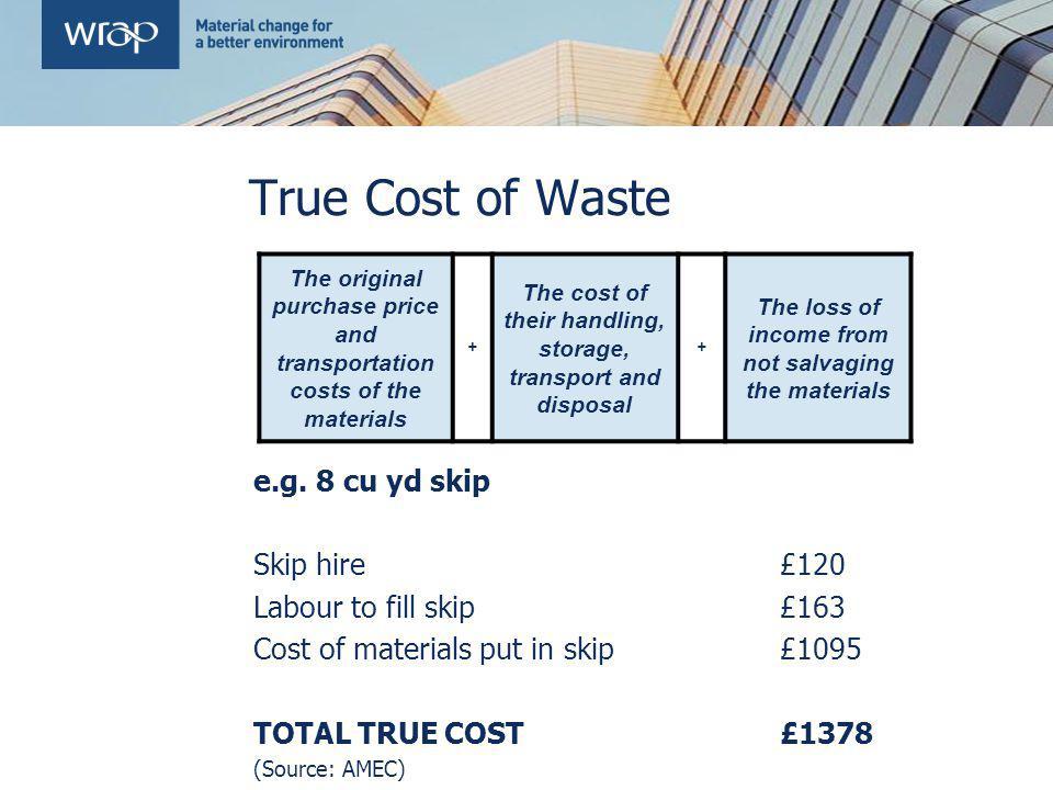 True Cost of Waste e.g. 8 cu yd skip Skip hire £120