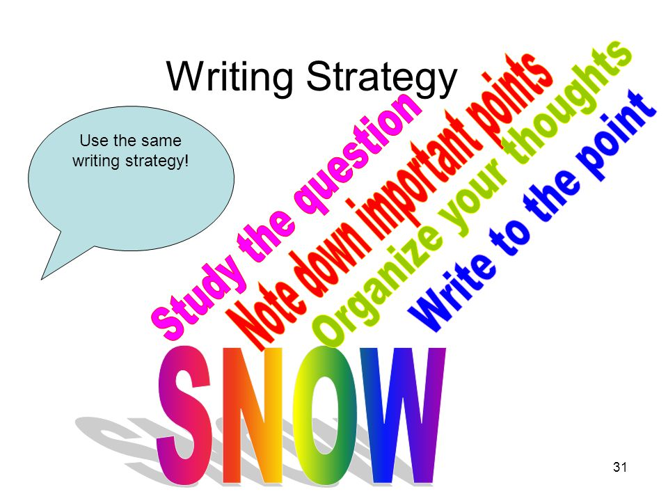 Writing Strategy Note down important points Organize your thoughts