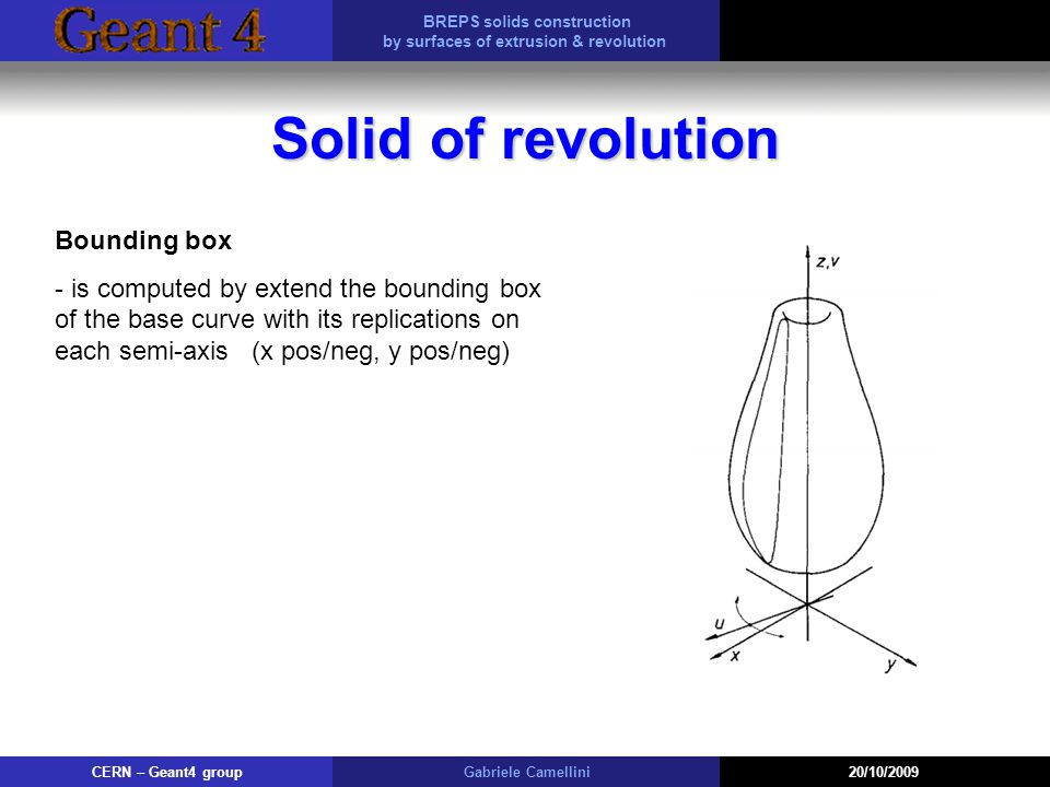Solid of revolution Bounding box