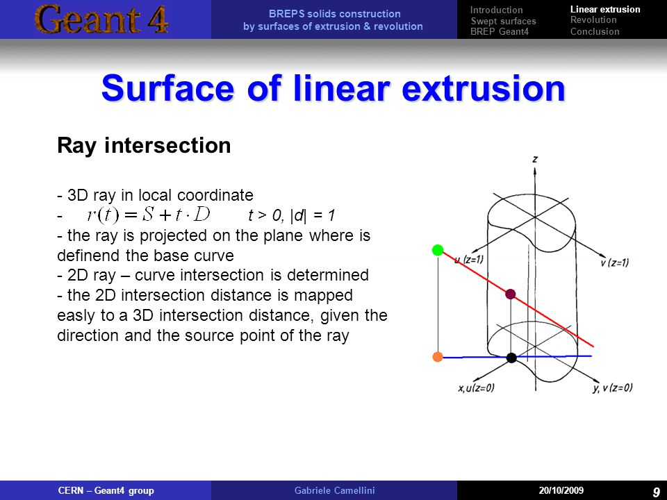 Surface of linear extrusion