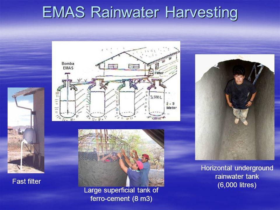 EMAS Rainwater Harvesting