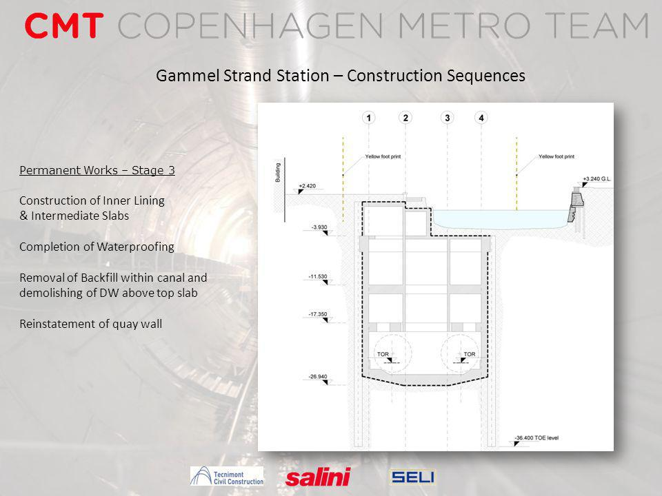 Gammel Strand Station – Construction Sequences