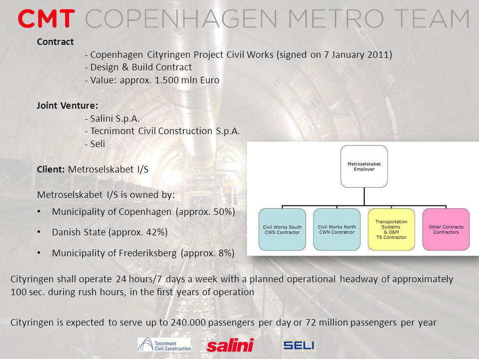 Contract - Copenhagen Cityringen Project Civil Works (signed on 7 January 2011) - Design & Build Contract.