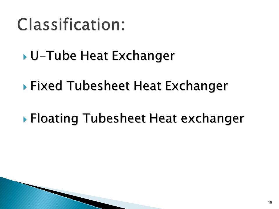Classification: U-Tube Heat Exchanger Fixed Tubesheet Heat Exchanger