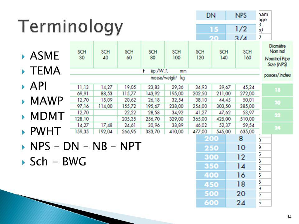 Terminology ASME TEMA API MAWP MDMT PWHT NPS – DN – NB – NPT Sch - BWG