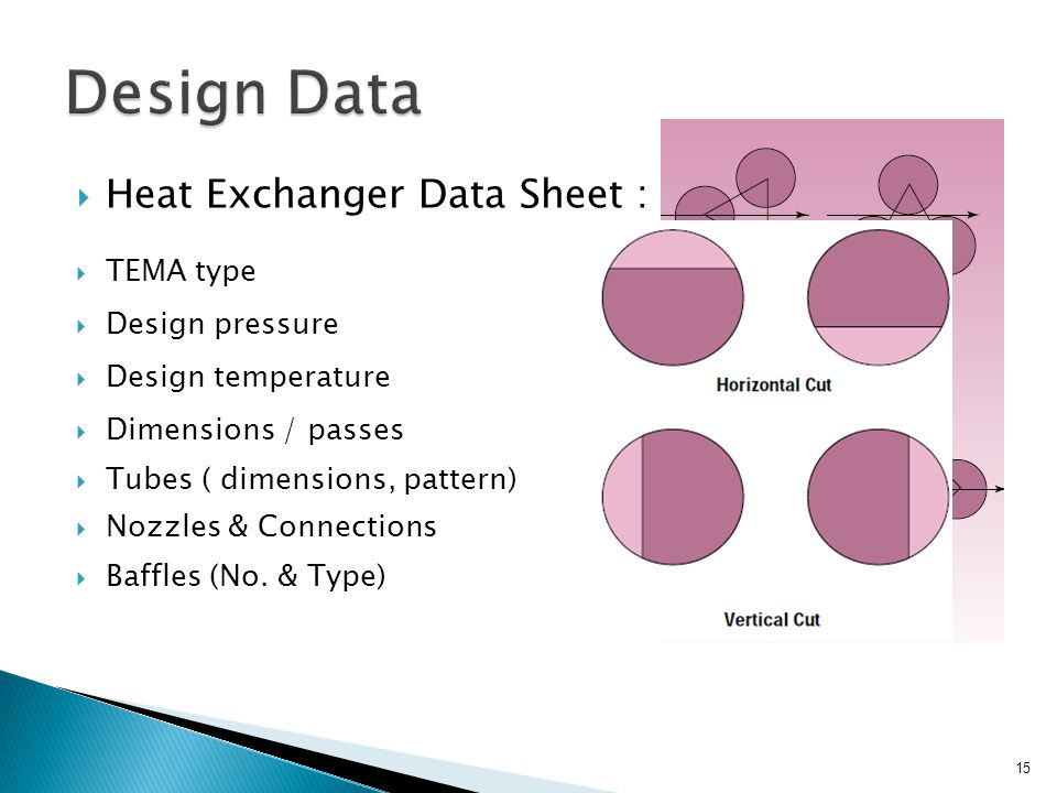 Design Data Heat Exchanger Data Sheet : TEMA type Design pressure