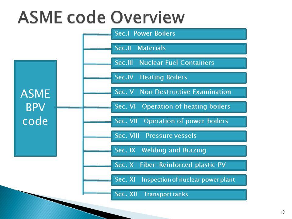 ASME code Overview ASME BPV code Sec.I Power Boilers Sec.II Materials