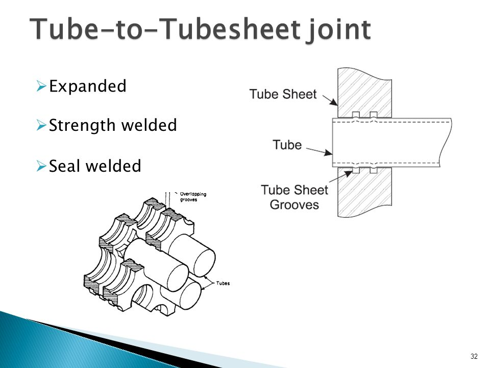Tube-to-Tubesheet joint
