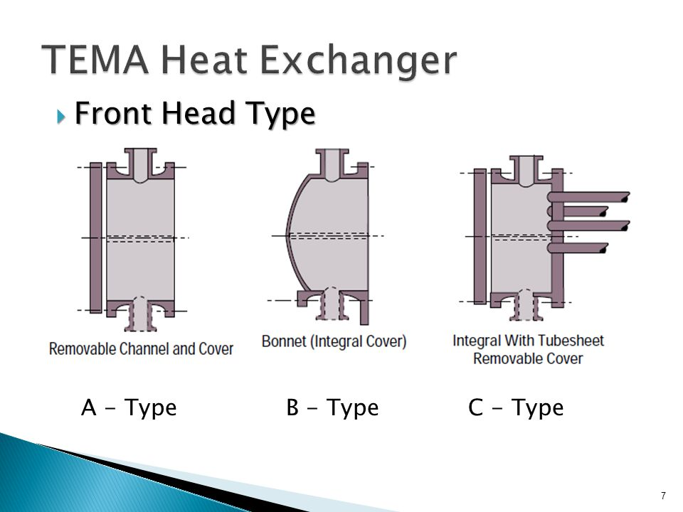 TEMA Heat Exchanger Front Head Type A - Type B - Type C - Type