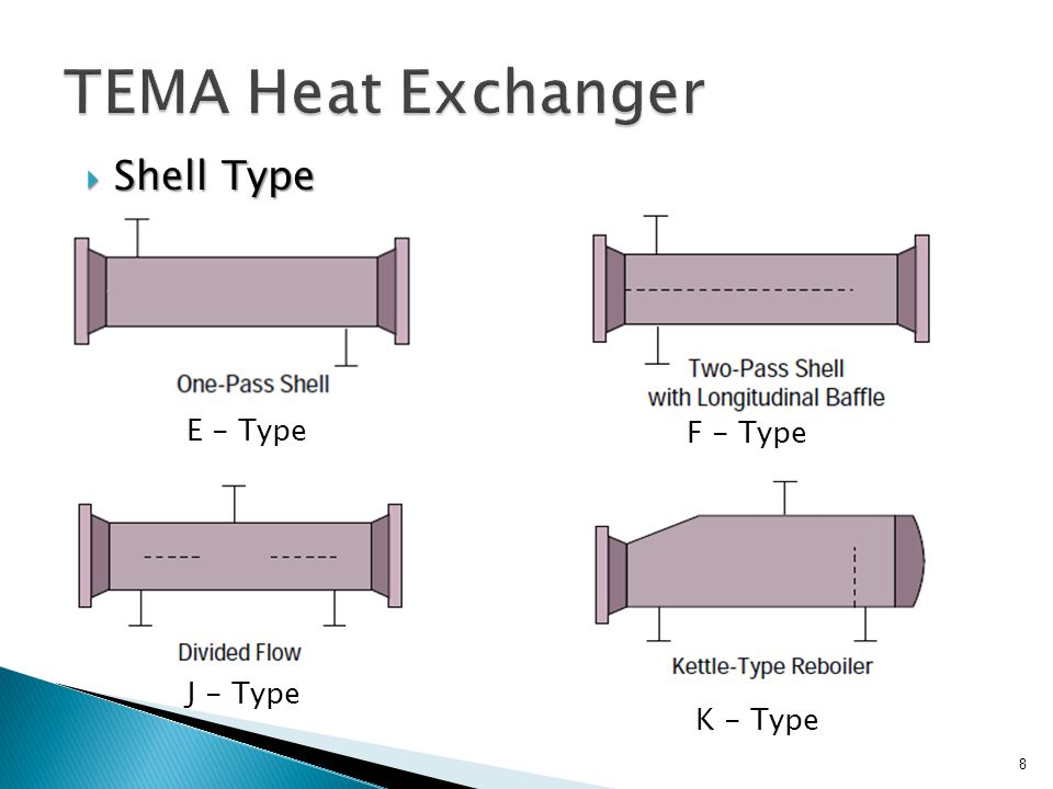 TEMA Heat Exchanger Shell Type E - Type F - Type J - Type K - Type