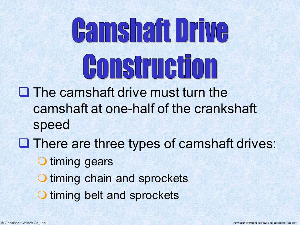 Camshaft Drive Construction