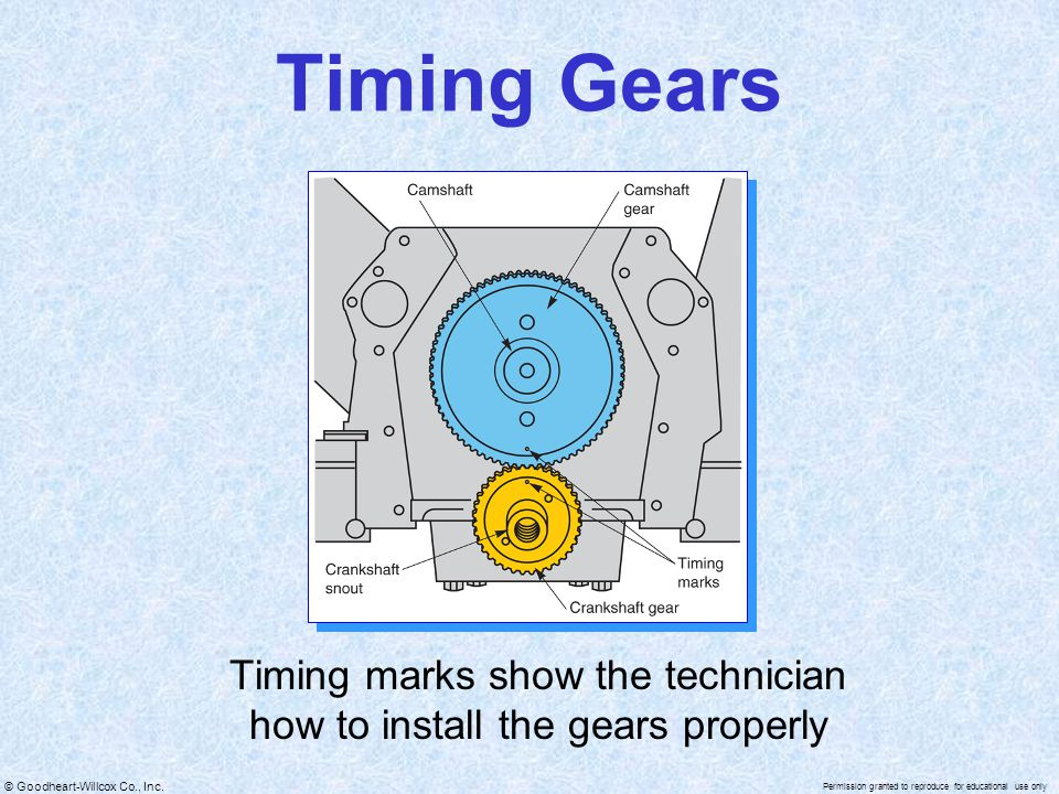 Timing marks show the technician how to install the gears properly