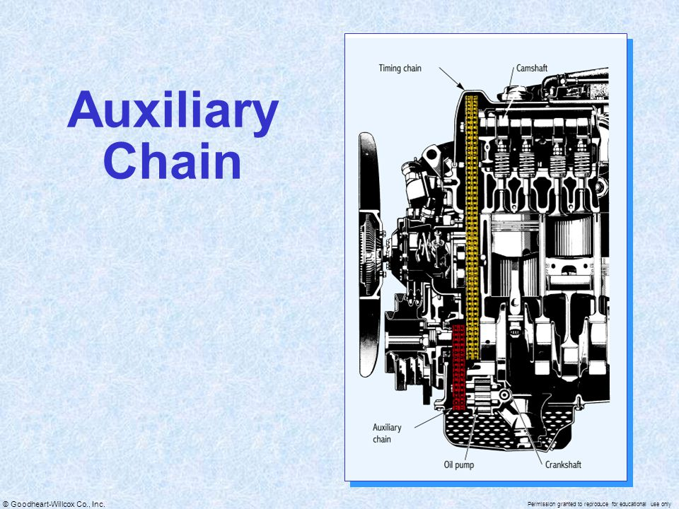 Auxiliary Chain