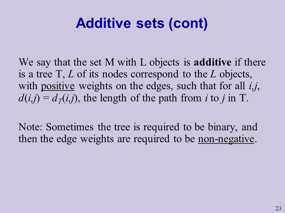 Additive sets (cont)