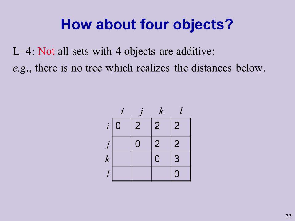 How about four objects L=4: Not all sets with 4 objects are additive:
