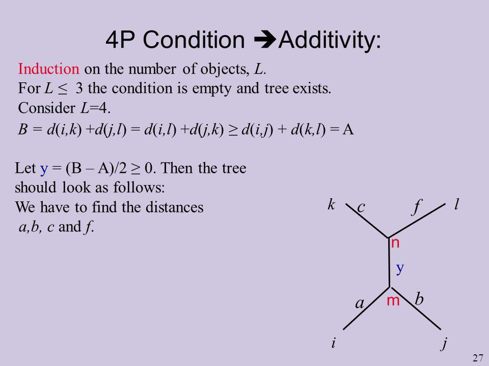 4P Condition Additivity: