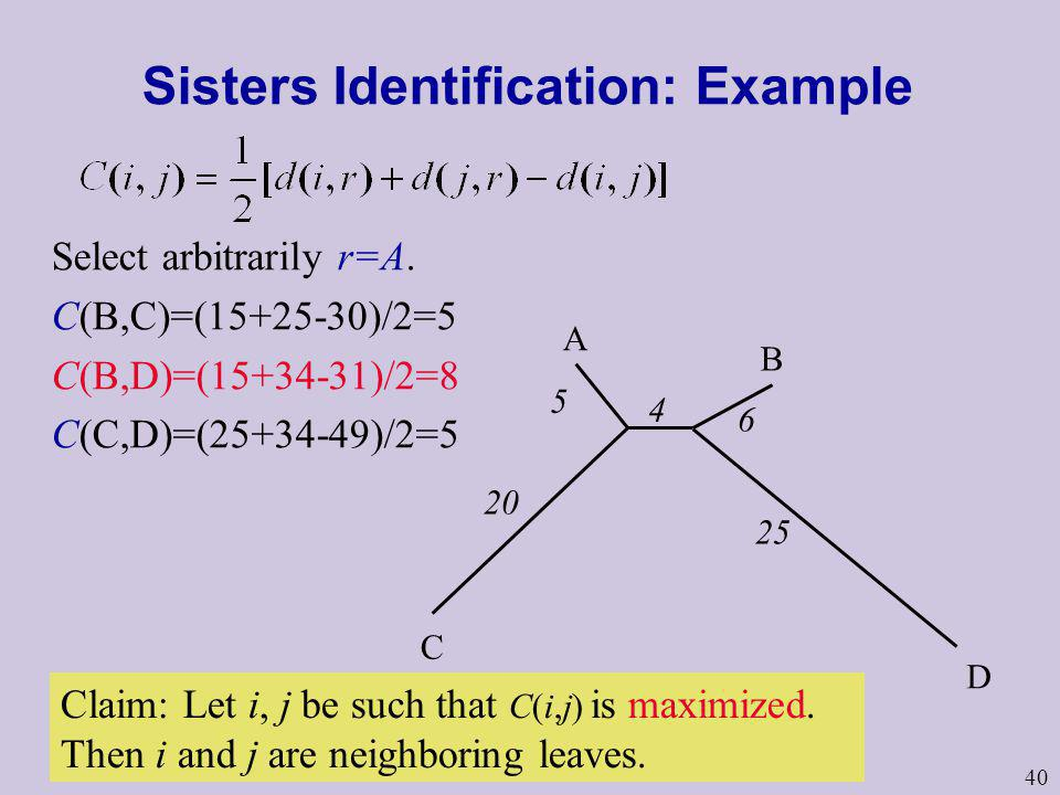 Sisters Identification: Example