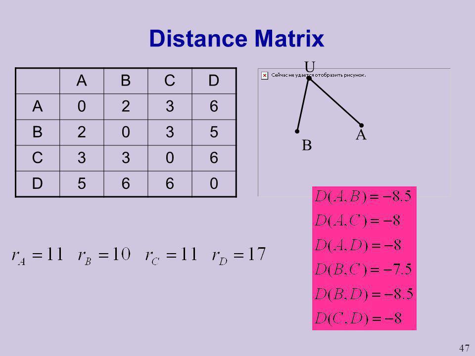 Distance Matrix U B A B C D 2 3 6 5 A