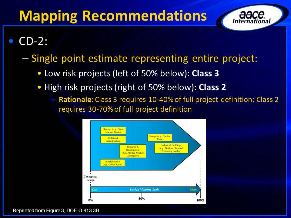 Mapping Recommendations