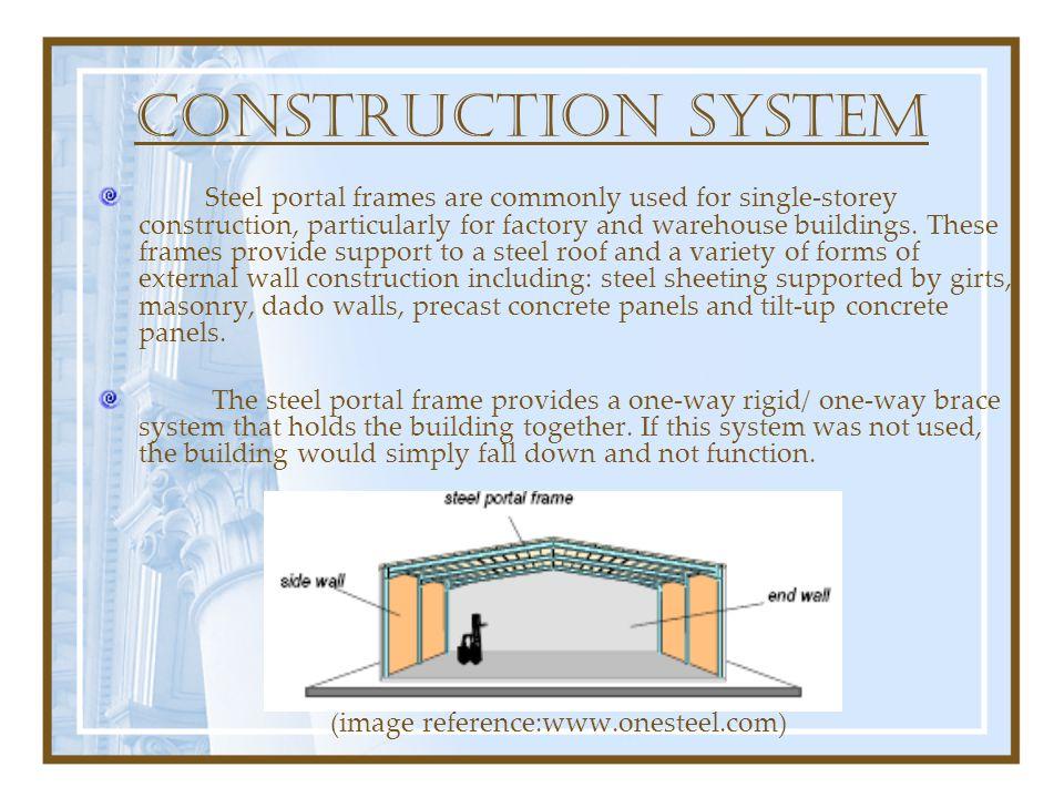 CONSTRUCTION SYSTEM