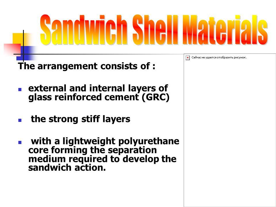 Sandwich Shell Materials