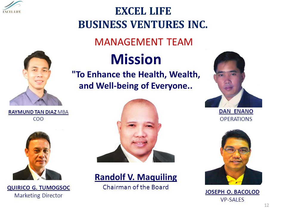 Mission To Enhance the Health, Wealth, and Well-being of Everyone..