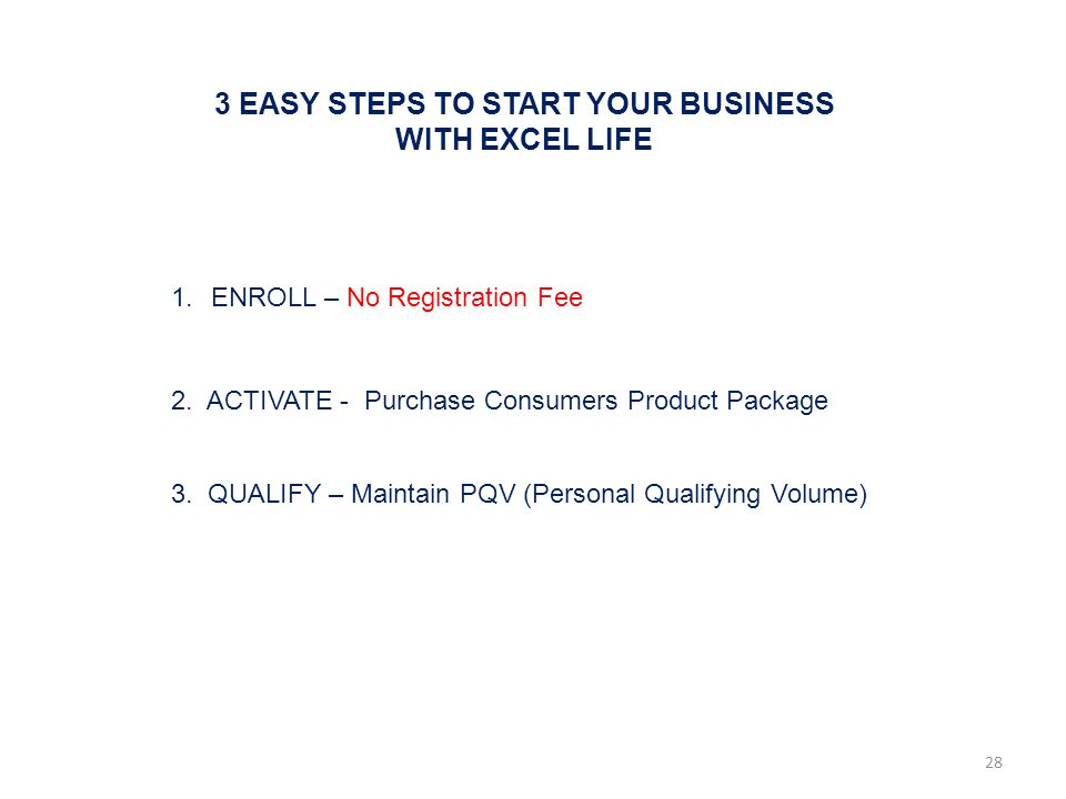 3 EASY STEPS TO START YOUR BUSINESS