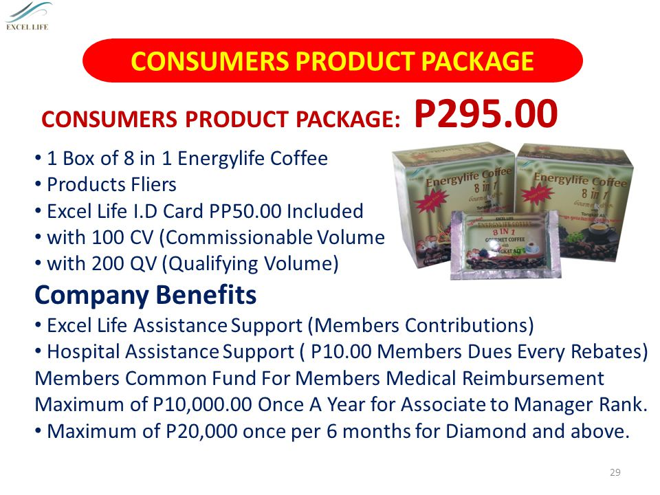 CONSUMERS PRODUCT PACKAGE