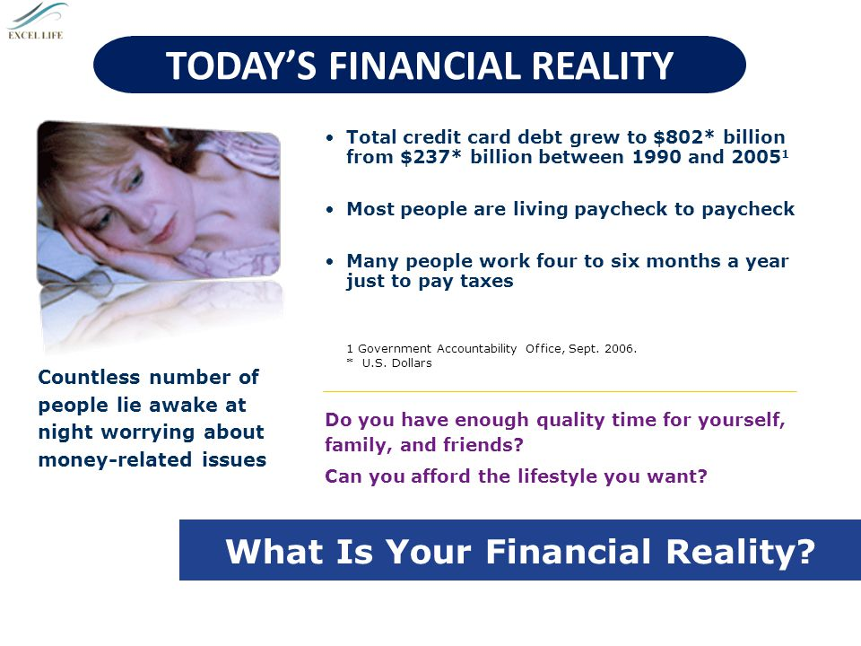 TODAY'S FINANCIAL REALITY