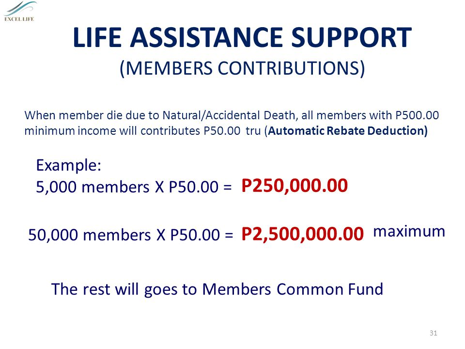 LIFE ASSISTANCE SUPPORT
