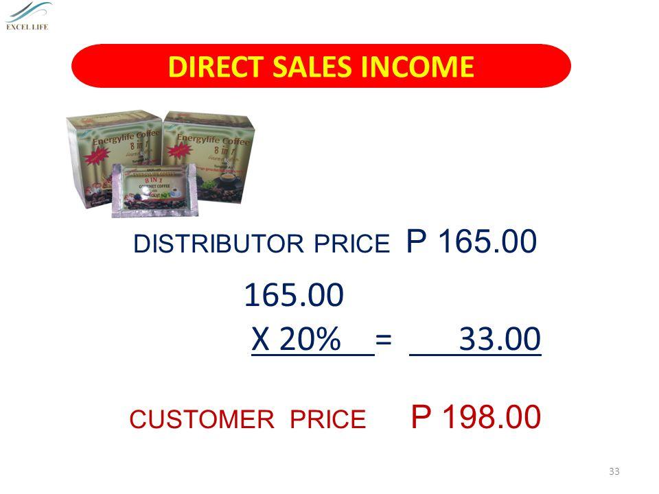 165.00 X 20% = 33.00 DIRECT SALES INCOME DISTRIBUTOR PRICE P 165.00