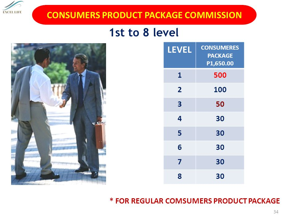 CONSUMERS PRODUCT PACKAGE COMMISSION